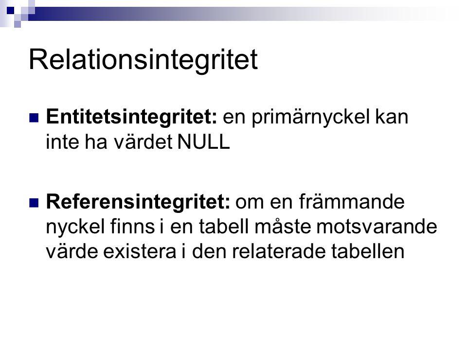 Relationsintegritet Entitetsintegritet: en primärnyckel kan inte ha värdet NULL.