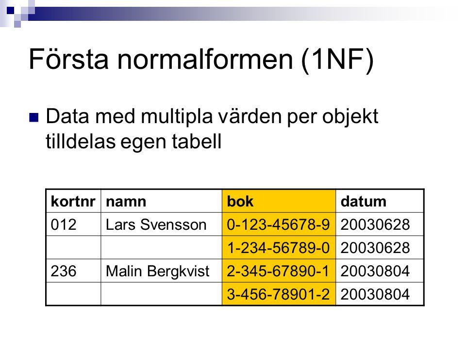 Första normalformen (1NF)