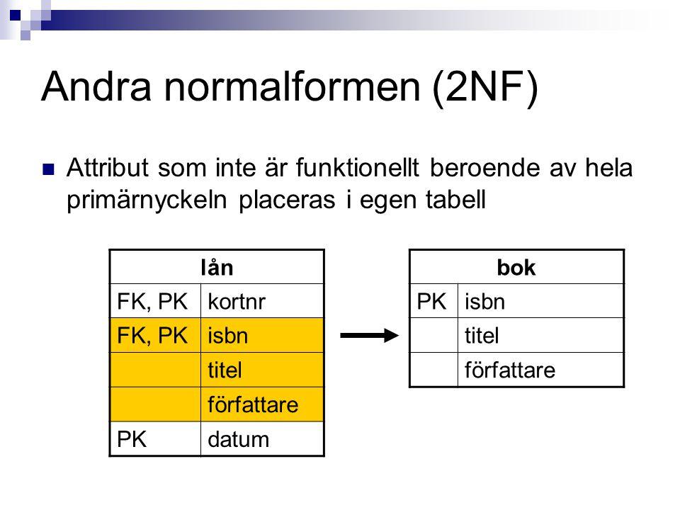 Andra normalformen (2NF)