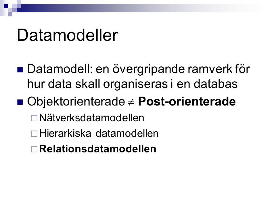 Datamodeller Datamodell: en övergripande ramverk för hur data skall organiseras i en databas. Objektorienterade  Post-orienterade.