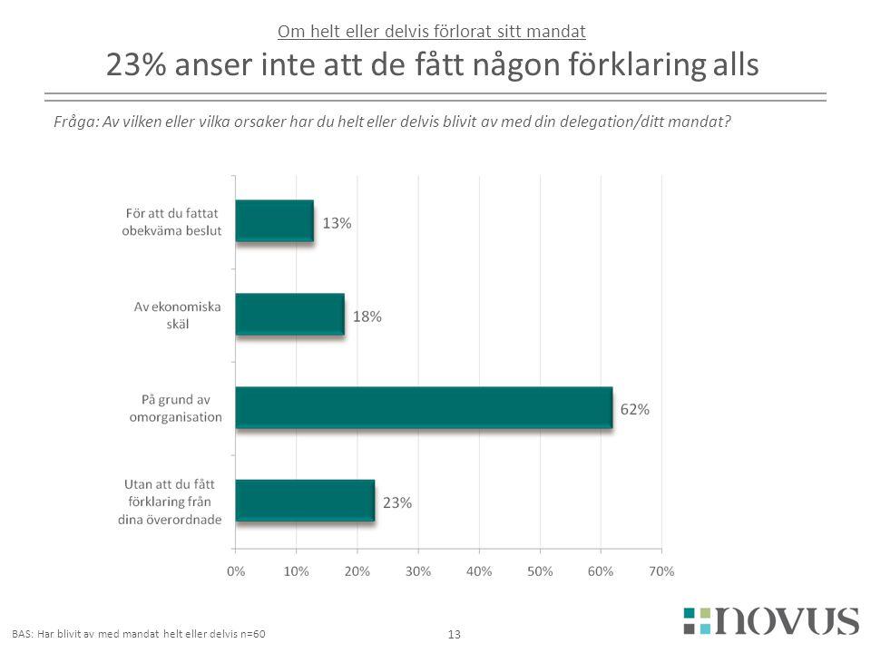 2017-04-03 Om helt eller delvis förlorat sitt mandat 23% anser inte att de fått någon förklaring alls.