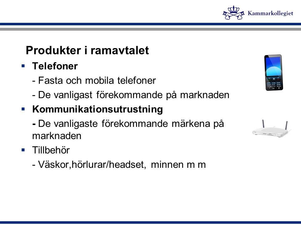 Produkter i ramavtalet