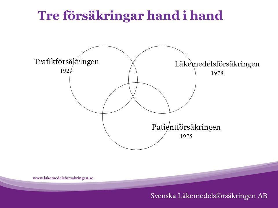 Tre försäkringar hand i hand