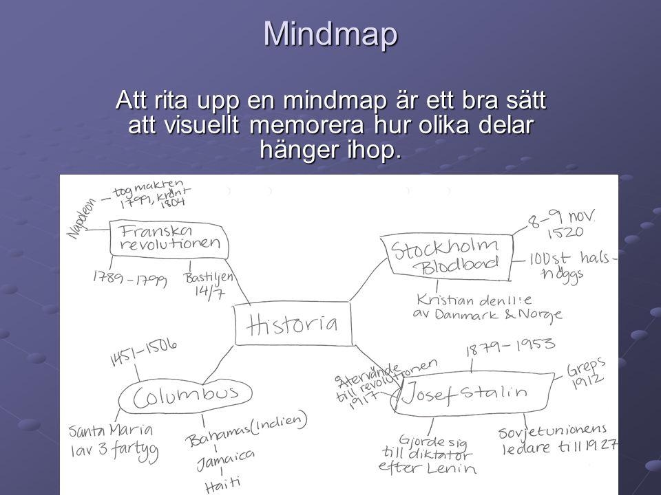 Mindmap Att rita upp en mindmap är ett bra sätt att visuellt memorera hur olika delar hänger ihop.