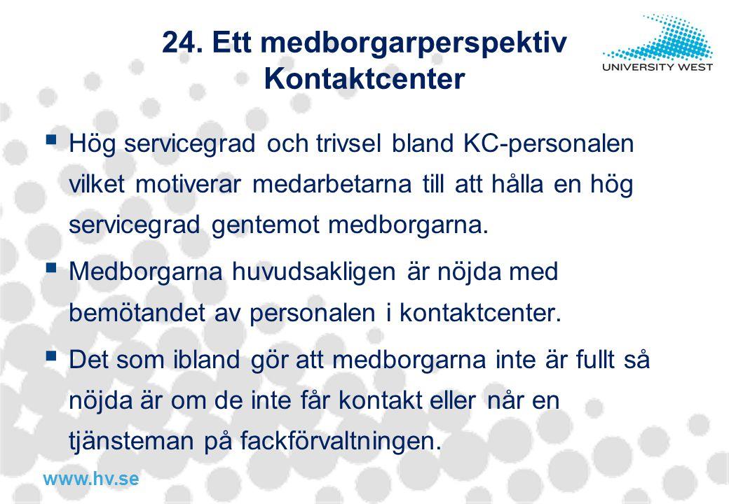 24. Ett medborgarperspektiv Kontaktcenter