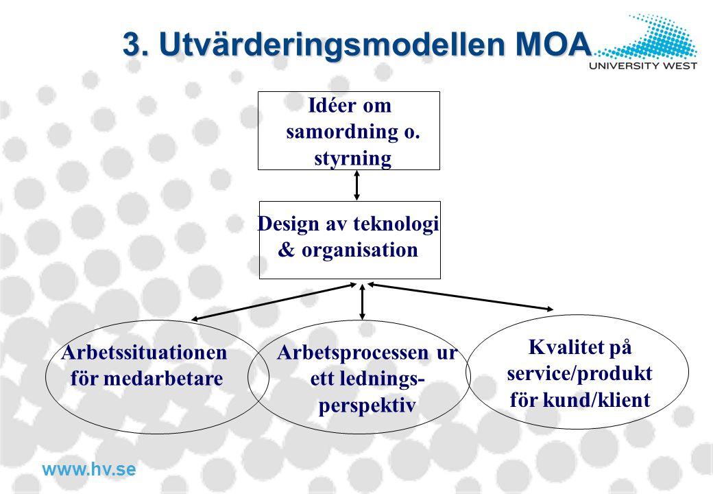 3. Utvärderingsmodellen MOA