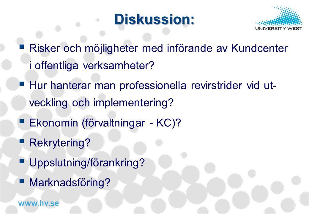 Diskussion: Risker och möjligheter med införande av Kundcenter i offentliga verksamheter
