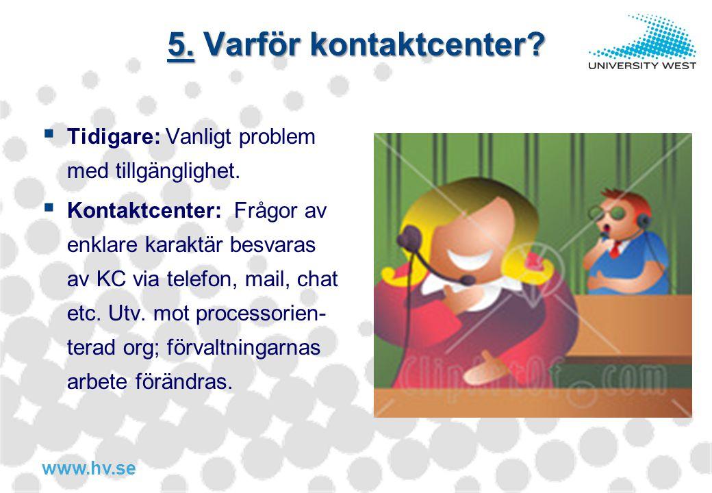 5. Varför kontaktcenter Tidigare: Vanligt problem med tillgänglighet.