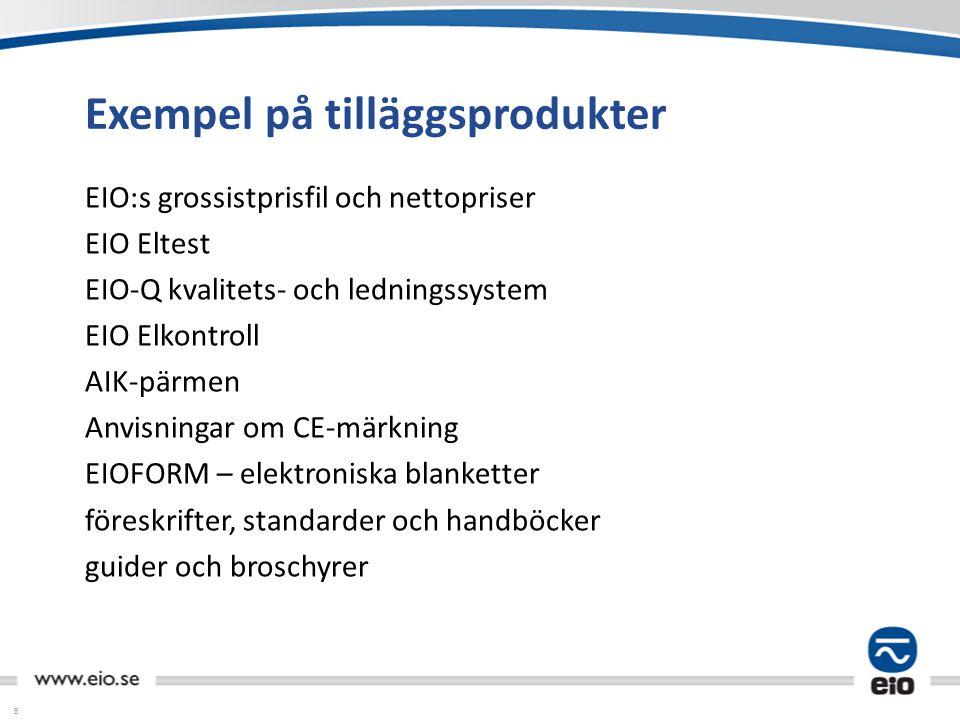 Exempel på tilläggsprodukter