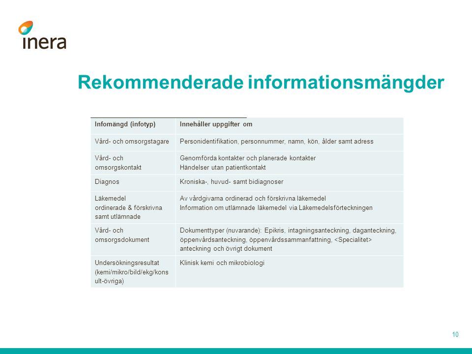 Rekommenderade informationsmängder