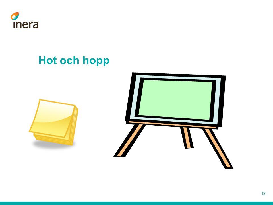 Hot och hopp Hot och hopp Källa: http://metodbanken.wordpress.com