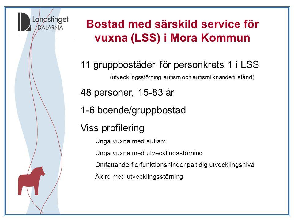 Bostad med särskild service för vuxna (LSS) i Mora Kommun