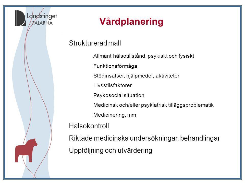 Vårdplanering Strukturerad mall