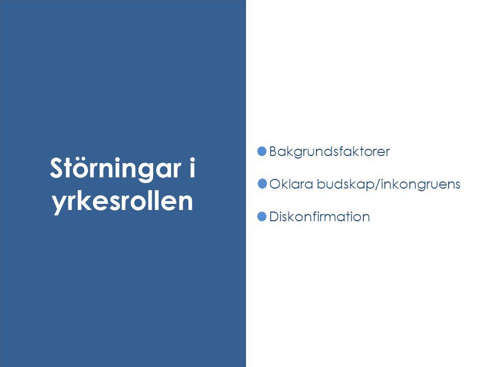 Bakgrundsfaktorer Oklara budskap/inkongruens Diskonfirmation