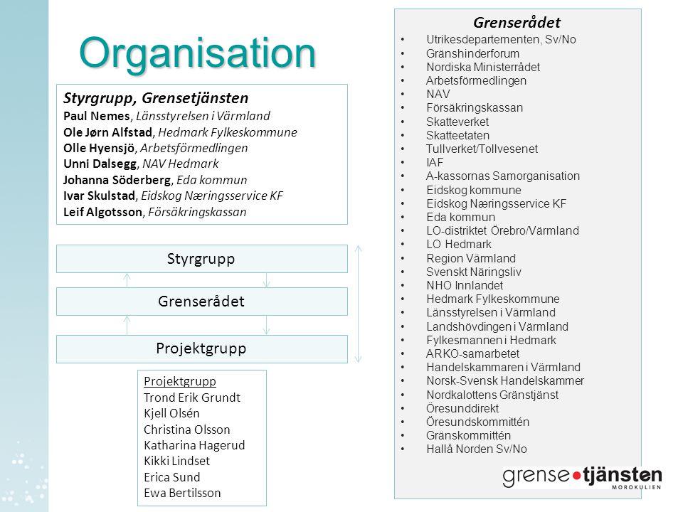 Organisation Grenserådet Styrgrupp, Grensetjänsten Styrgrupp
