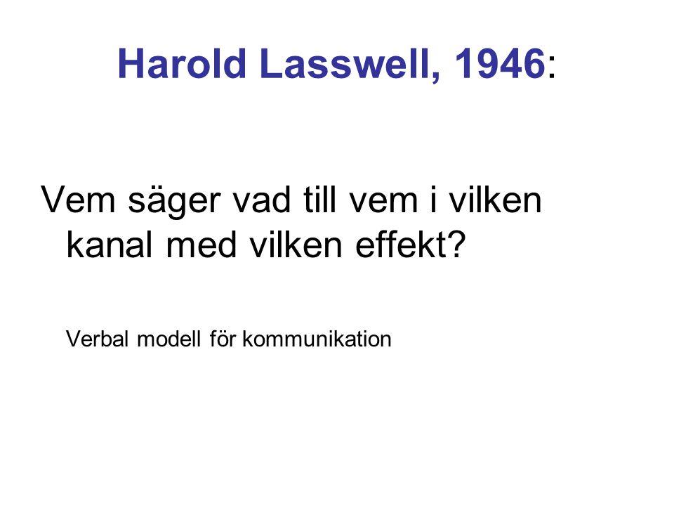 Harold Lasswell, 1946: Vem säger vad till vem i vilken kanal med vilken effekt.