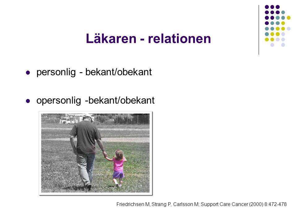 Läkaren - relationen personlig - bekant/obekant