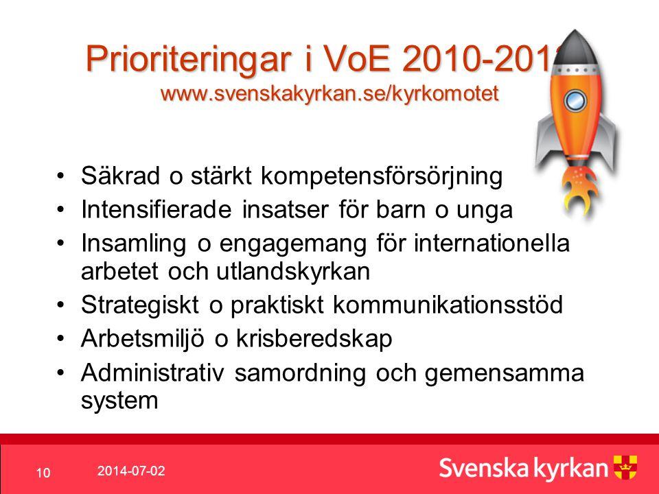 Prioriteringar i VoE 2010-2012 www.svenskakyrkan.se/kyrkomotet