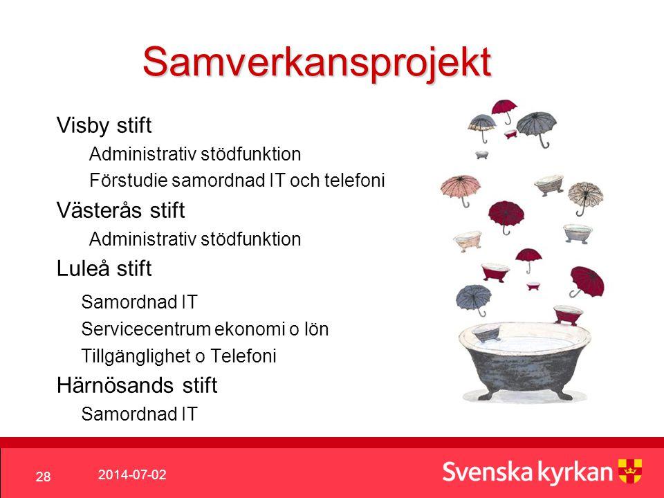 Samverkansprojekt Visby stift Västerås stift Luleå stift Samordnad IT