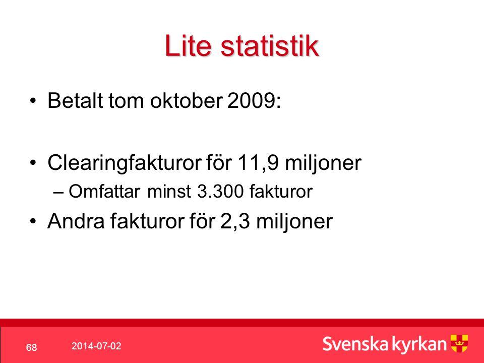 Lite statistik Betalt tom oktober 2009: