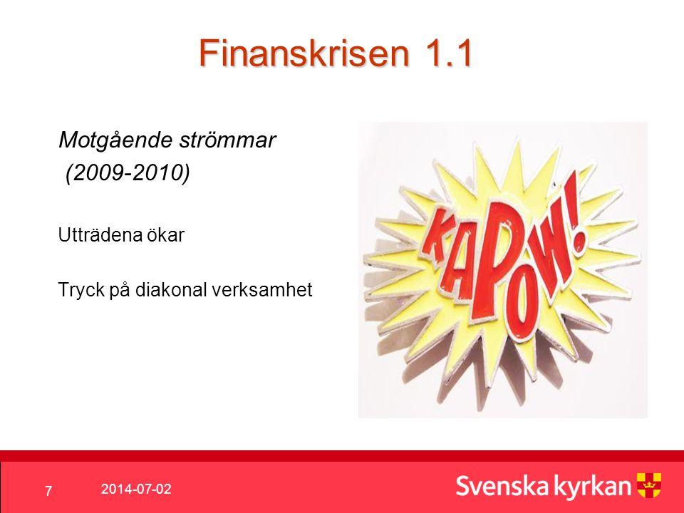 Finanskrisen 1.1 Motgående strömmar (2009-2010) Utträdena ökar