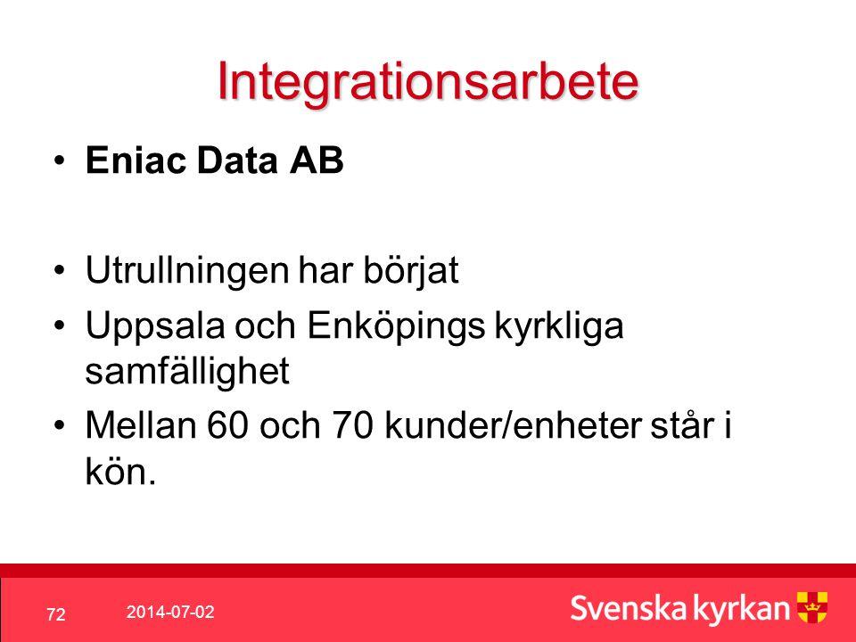 Integrationsarbete Eniac Data AB Utrullningen har börjat