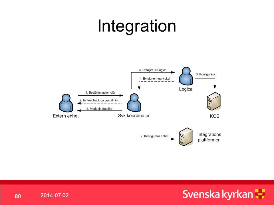 Integration 2017-04-03 80