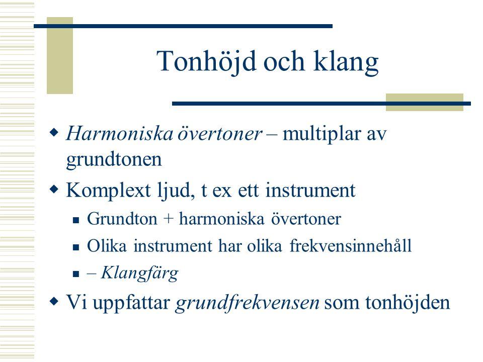Tonhöjd och klang Harmoniska övertoner – multiplar av grundtonen