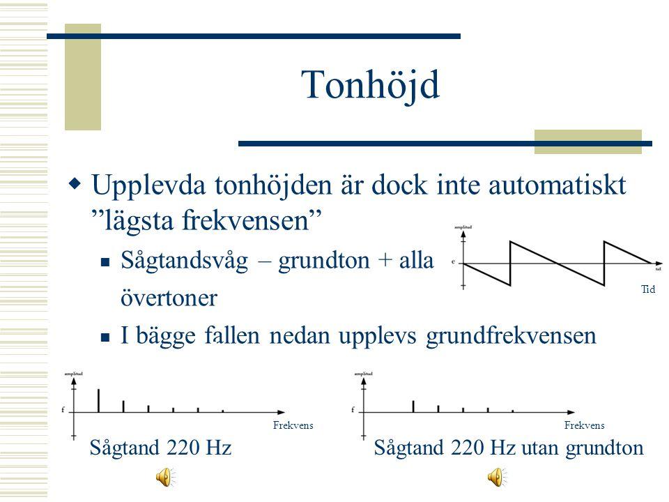 Tonhöjd Upplevda tonhöjden är dock inte automatiskt lägsta frekvensen Sågtandsvåg – grundton + alla.
