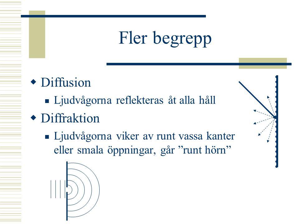 Fler begrepp Diffusion Diffraktion