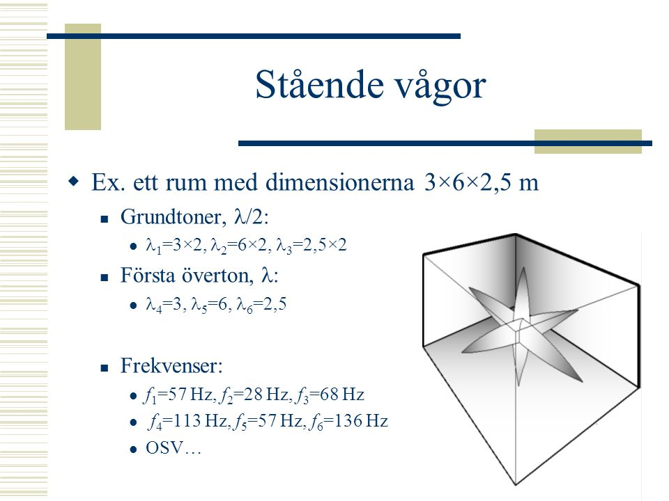 Stående vågor Ex. ett rum med dimensionerna 3×6×2,5 m Grundtoner, /2: