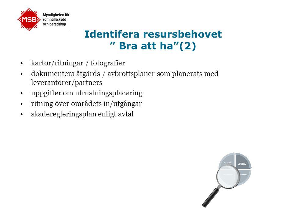 Identifera resursbehovet Bra att ha (2)