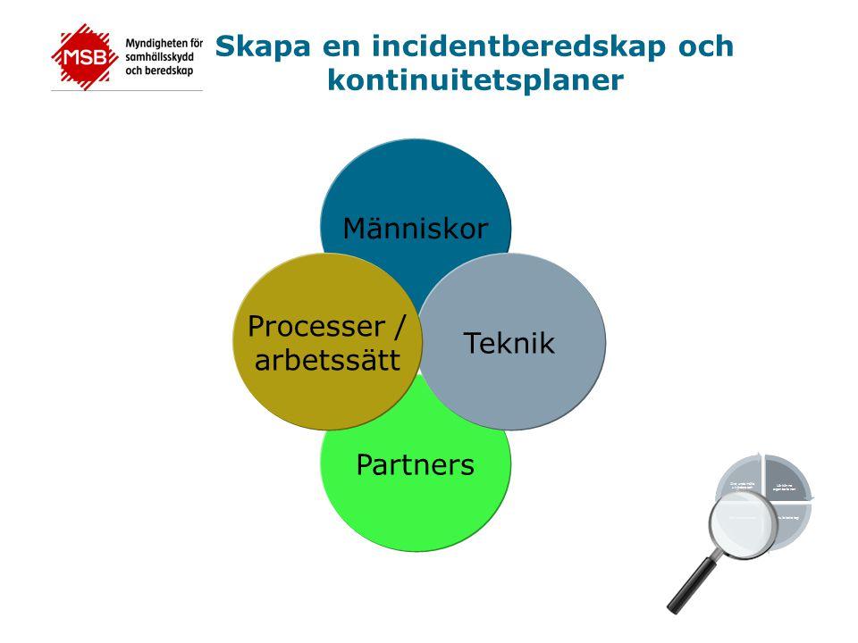 Skapa en incidentberedskap och kontinuitetsplaner