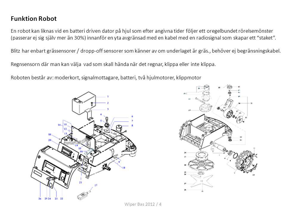 Funktion Robot