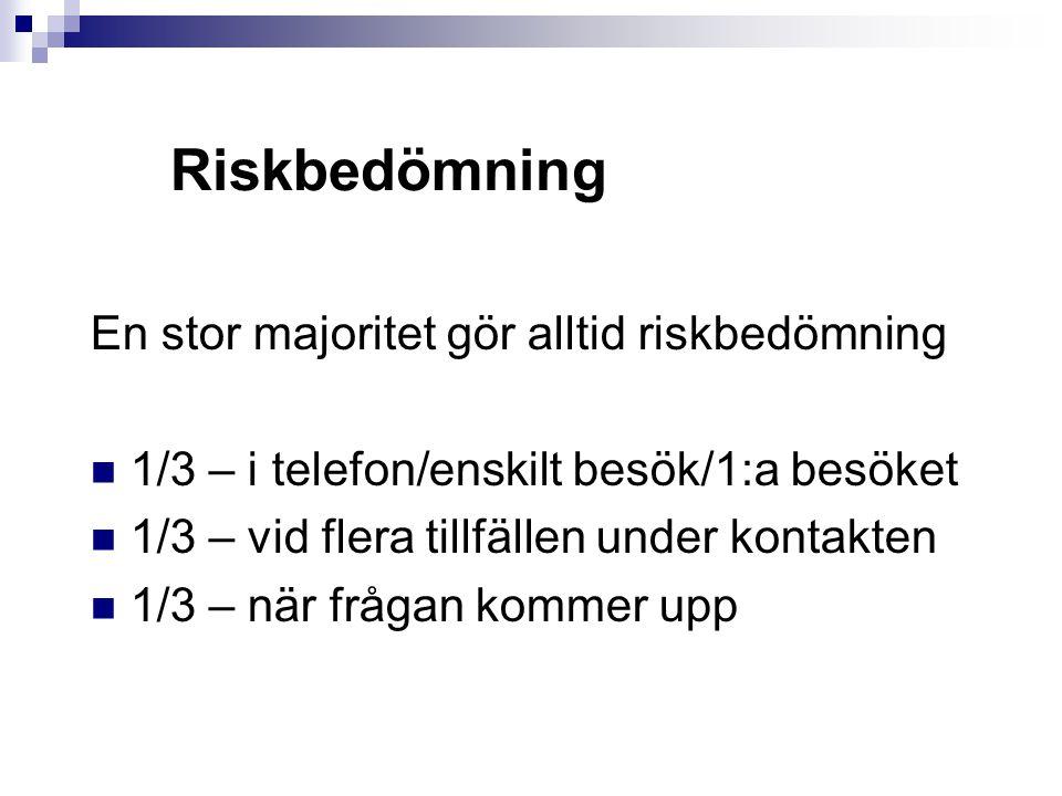 Riskbedömning En stor majoritet gör alltid riskbedömning