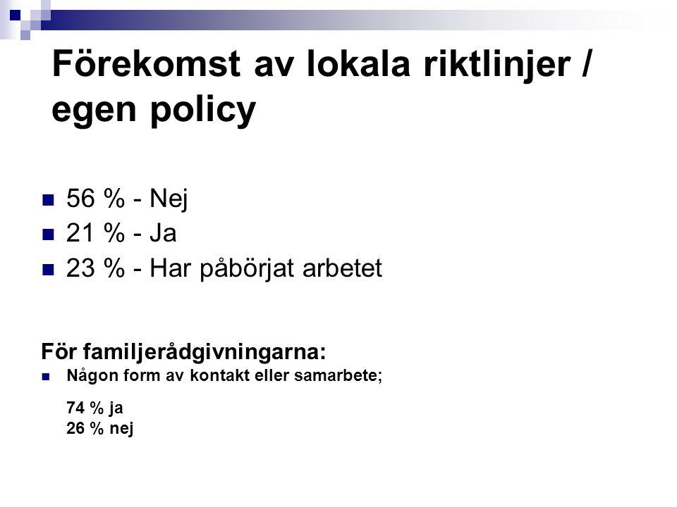 Förekomst av lokala riktlinjer / egen policy