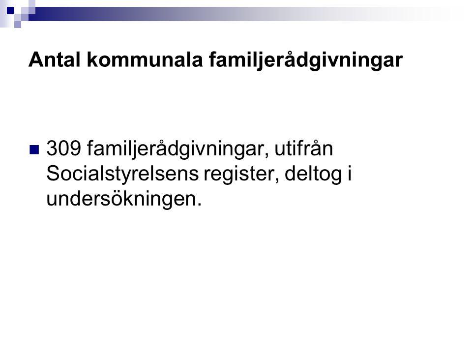 Antal kommunala familjerådgivningar