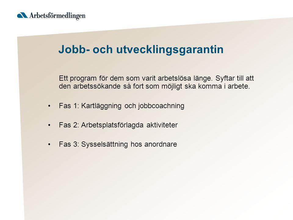 Jobb- och utvecklingsgarantin