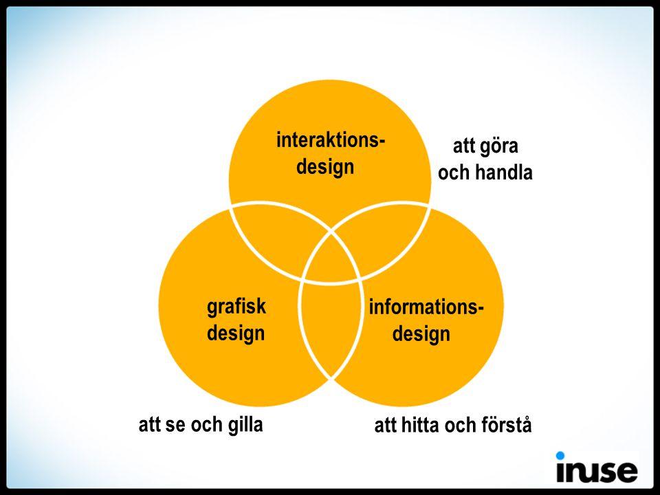 interaktions- design att göra och handla. grafisk design. informations- design. att se och gilla.