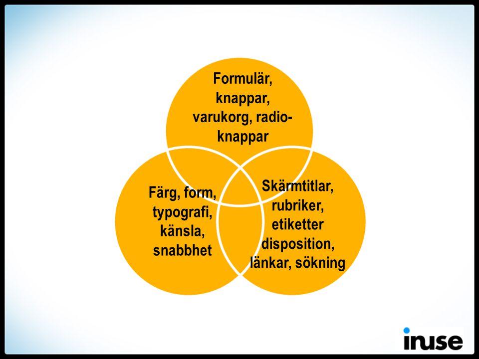 Formulär, knappar, varukorg, radio-knappar