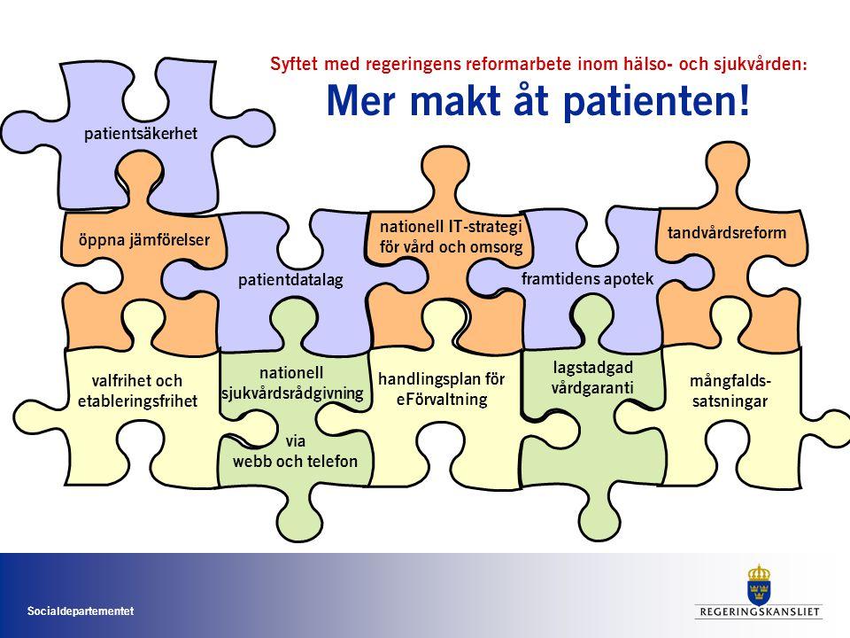 Syftet med regeringens reformarbete inom hälso- och sjukvården: Mer makt åt patienten!