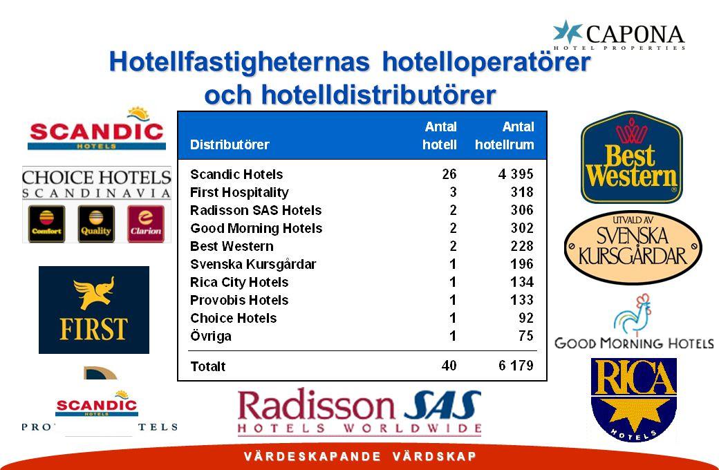 Hotellfastigheternas hotelloperatörer och hotelldistributörer