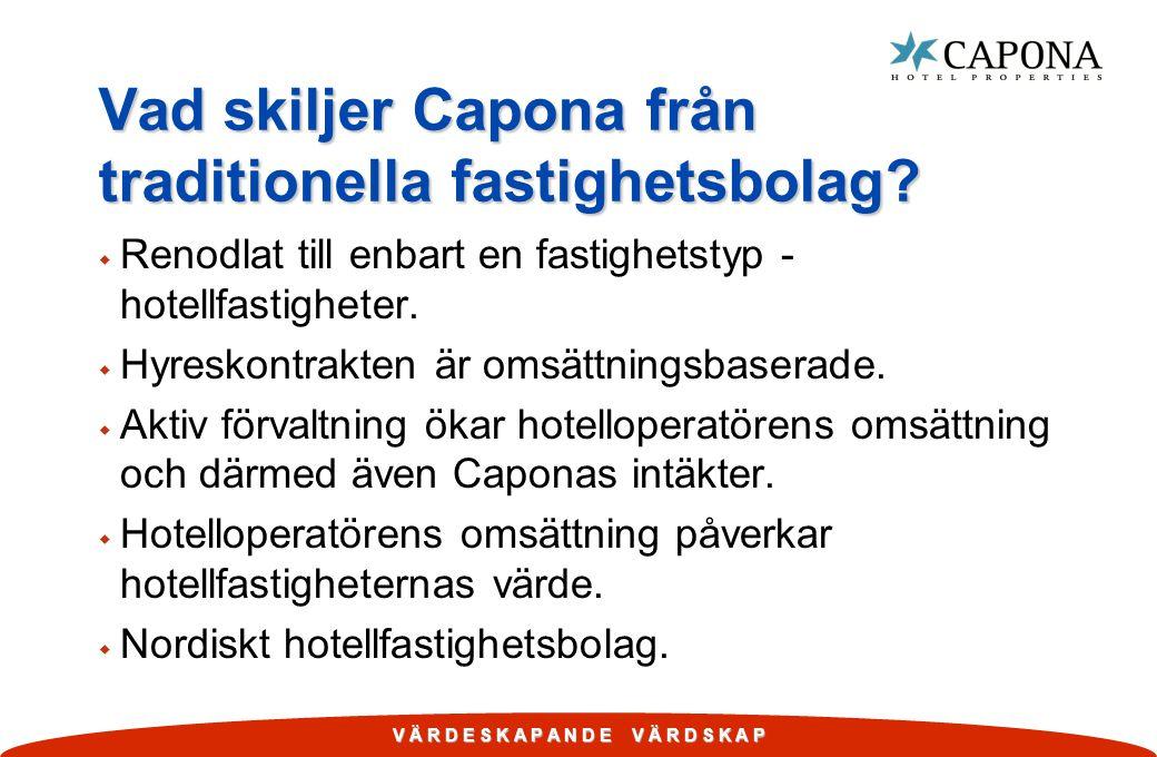 Vad skiljer Capona från traditionella fastighetsbolag