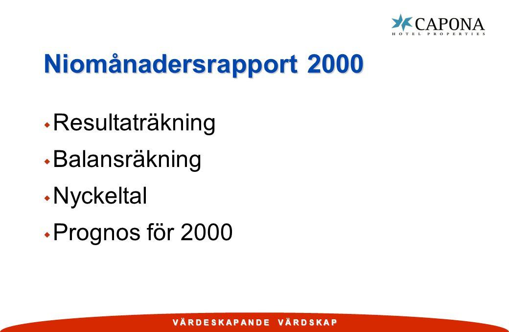 Niomånadersrapport 2000 Resultaträkning Balansräkning Nyckeltal
