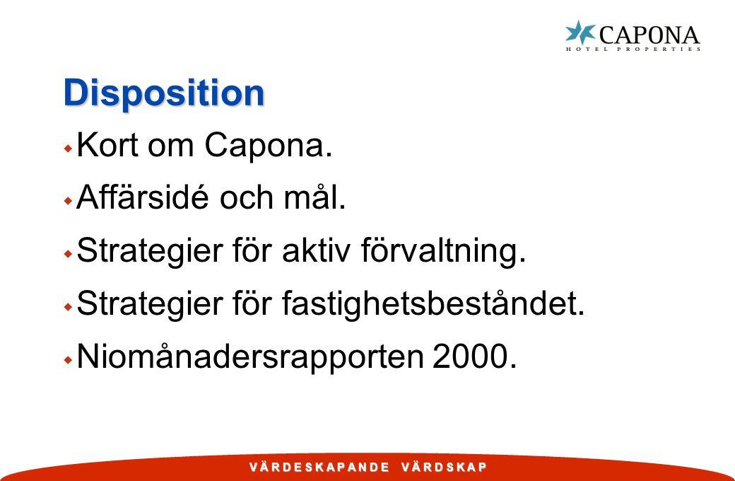 Disposition Kort om Capona. Affärsidé och mål.