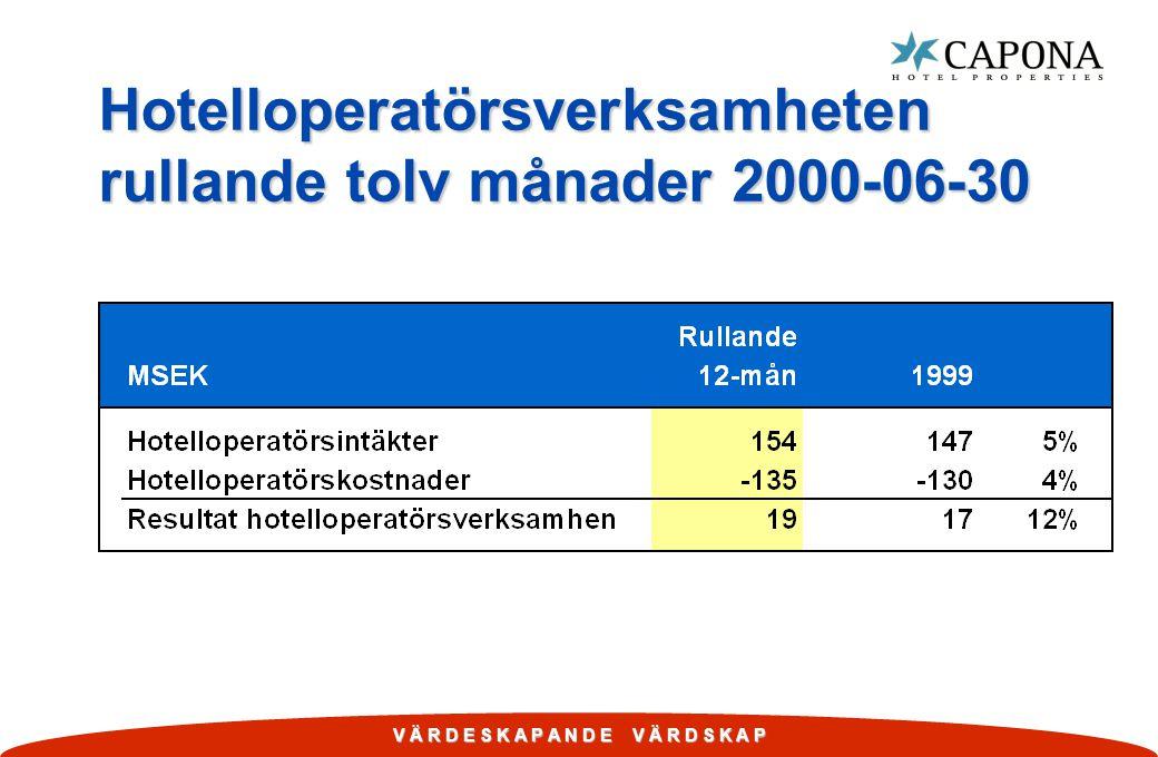 Hotelloperatörsverksamheten rullande tolv månader 2000-06-30