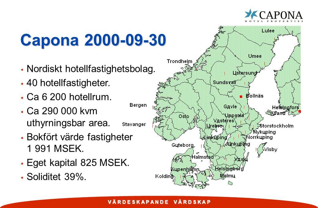 Capona 2000-09-30 Nordiskt hotellfastighetsbolag.