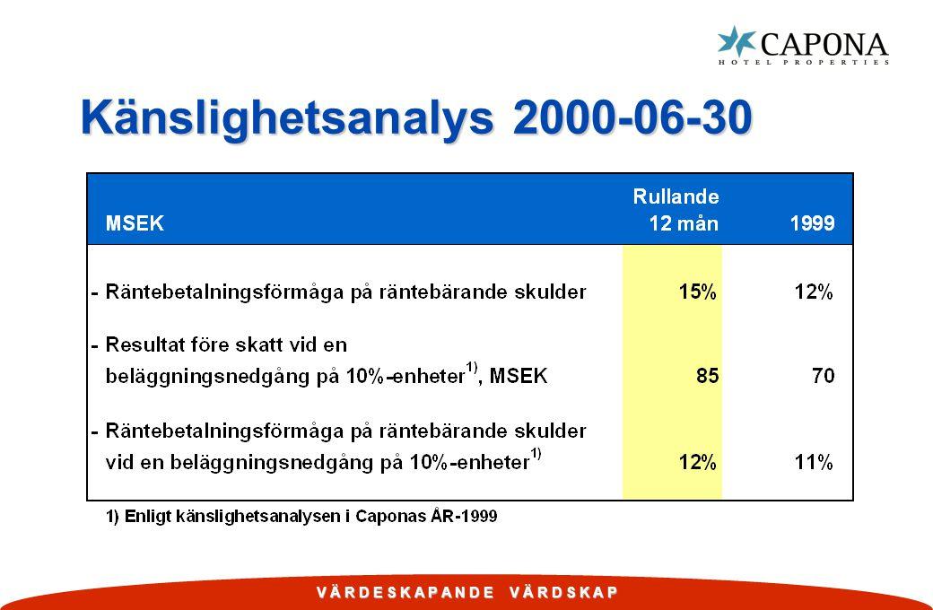 Känslighetsanalys 2000-06-30