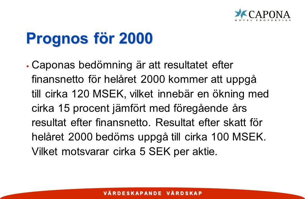 Prognos för 2000