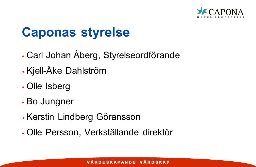 Caponas styrelse Carl Johan Åberg, Styrelseordförande
